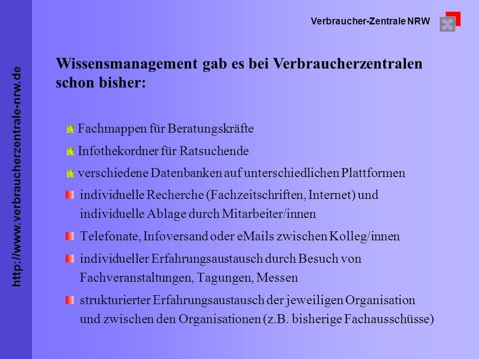 http://www.verbraucherzentrale-nrw.de Verbraucher-Zentrale NRW individuelle Recherche (Fachzeitschriften, Internet) und individuelle Ablage durch Mita