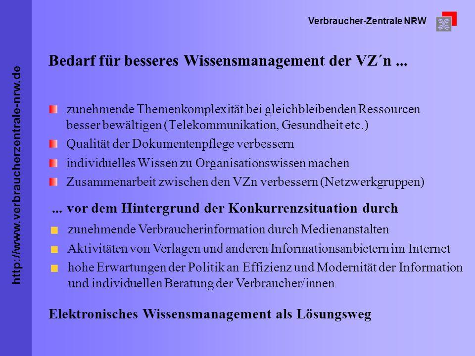 http://www.verbraucherzentrale-nrw.de Verbraucher-Zentrale NRW Bedarf für besseres Wissensmanagement der VZ´n... zunehmende Themenkomplexität bei glei