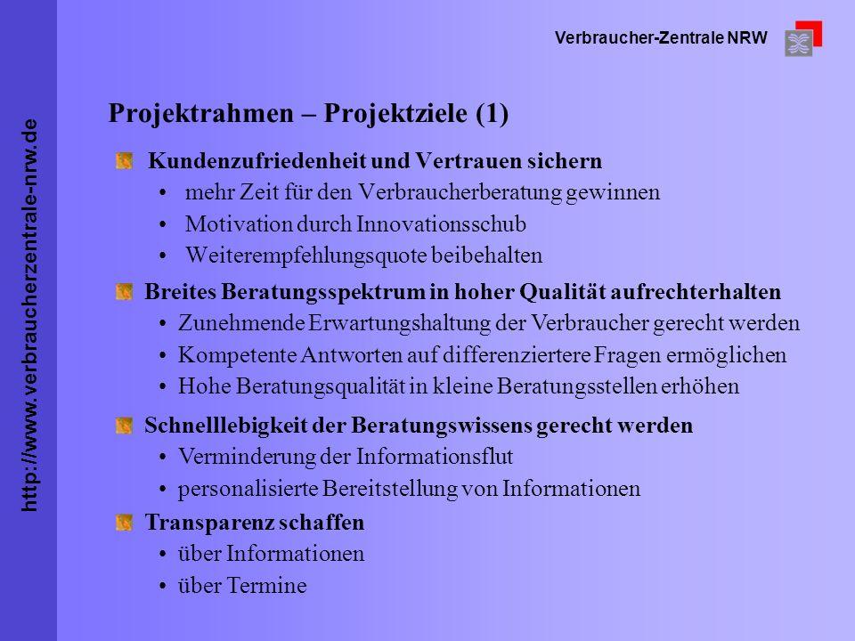 http://www.verbraucherzentrale-nrw.de Verbraucher-Zentrale NRW Projektrahmen – Projektziele (1) Kundenzufriedenheit und Vertrauen sichern mehr Zeit fü