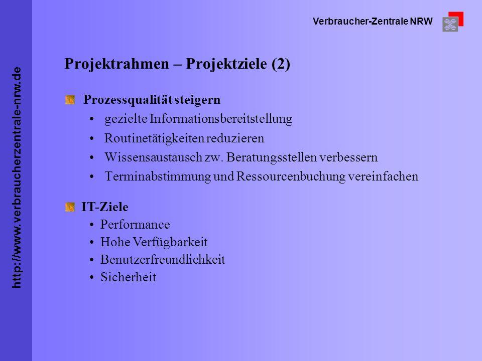 http://www.verbraucherzentrale-nrw.de Verbraucher-Zentrale NRW Projektrahmen – Projektziele (2) Prozessqualität steigern gezielte Informationsbereitst