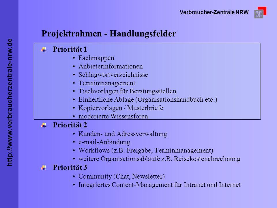 http://www.verbraucherzentrale-nrw.de Verbraucher-Zentrale NRW Projektrahmen - Handlungsfelder Priorität 1 Fachmappen Anbieterinformationen Schlagwort