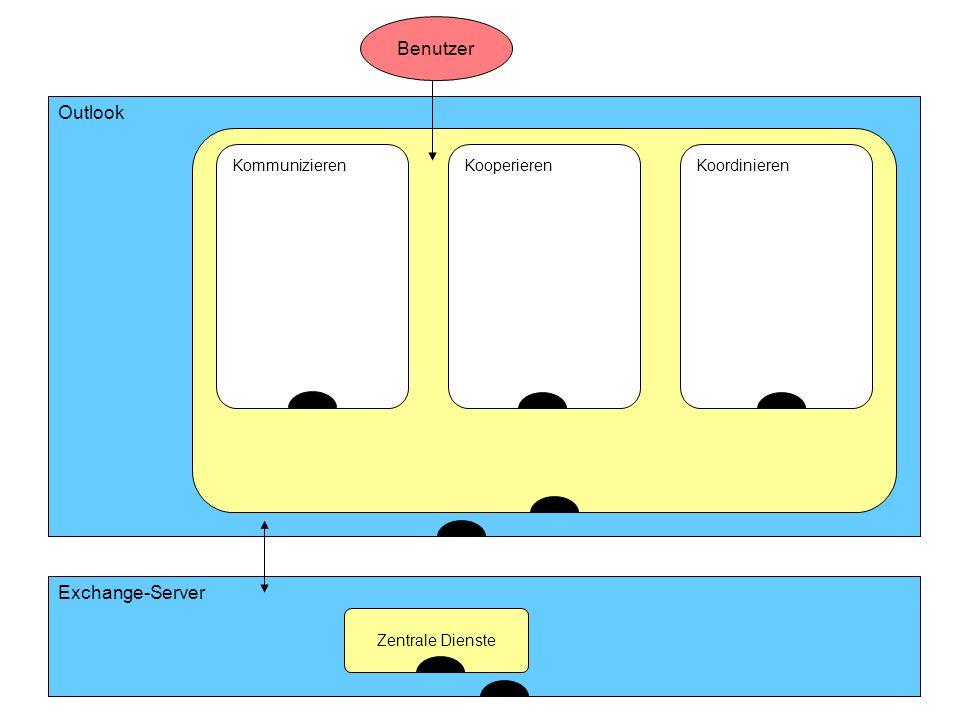 ISST Fraunhofer Institut Software- und Systemtechnik Outlook Benutzer Exchange-Server KommunizierenKooperierenKoordinieren Zentrale Dienste