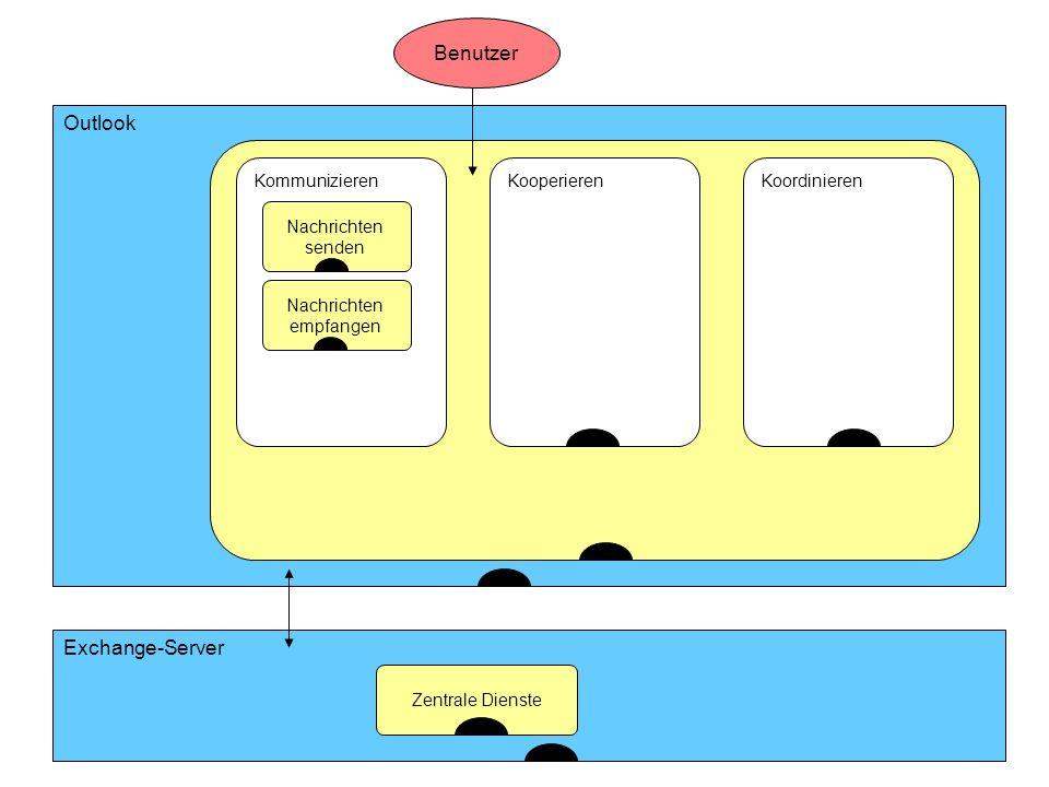 ISST Fraunhofer Institut Software- und Systemtechnik Outlook Benutzer Exchange-Server KommunizierenKooperierenKoordinieren Zentrale Dienste Nachrichte