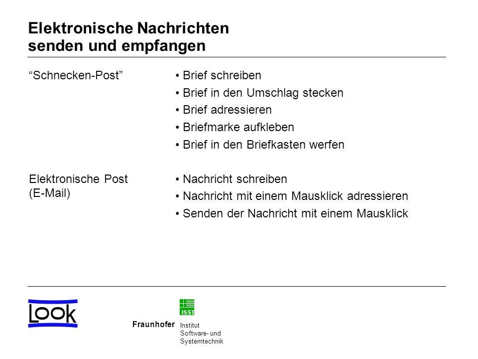 ISST Fraunhofer Institut Software- und Systemtechnik Elektronische Nachrichten senden und empfangen Schnecken-Post Elektronische Post (E-Mail) Brief s