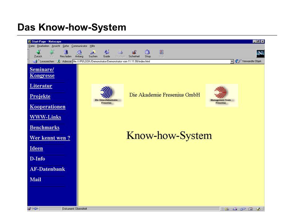 ISST Fraunhofer Institut Software- und Systemtechnik Vorgehen zur Einführung von Outlook Schulungsblock 1 (12.4.