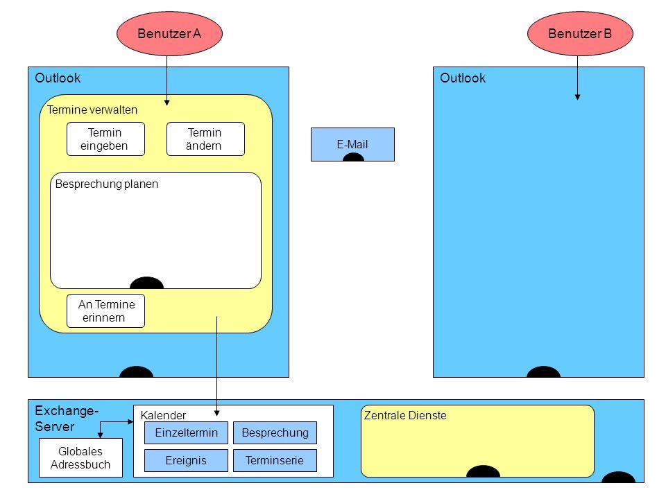 ISST Fraunhofer Institut Software- und Systemtechnik Outlook Benutzer A Exchange- Server Termine verwalten Globales Adressbuch Zentrale Dienste Outloo