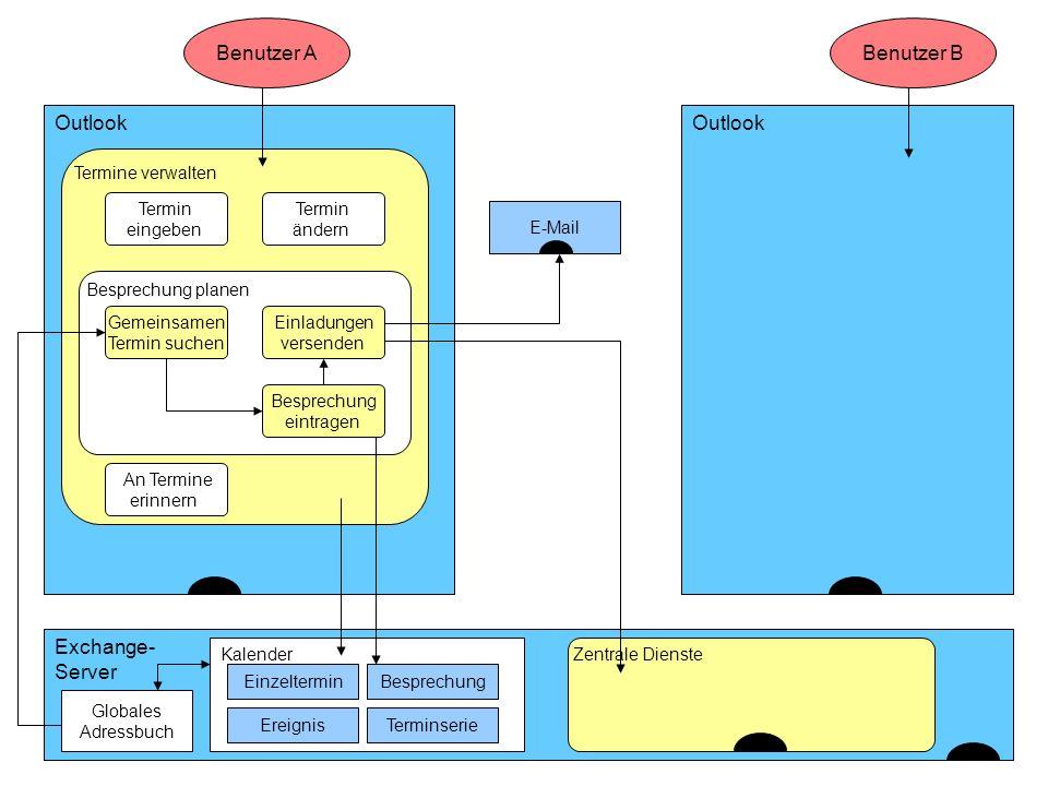 ISST Fraunhofer Institut Software- und Systemtechnik Outlook Benutzer A Exchange- Server Termine verwalten Globales Adressbuch Zentrale Dienste Kalend