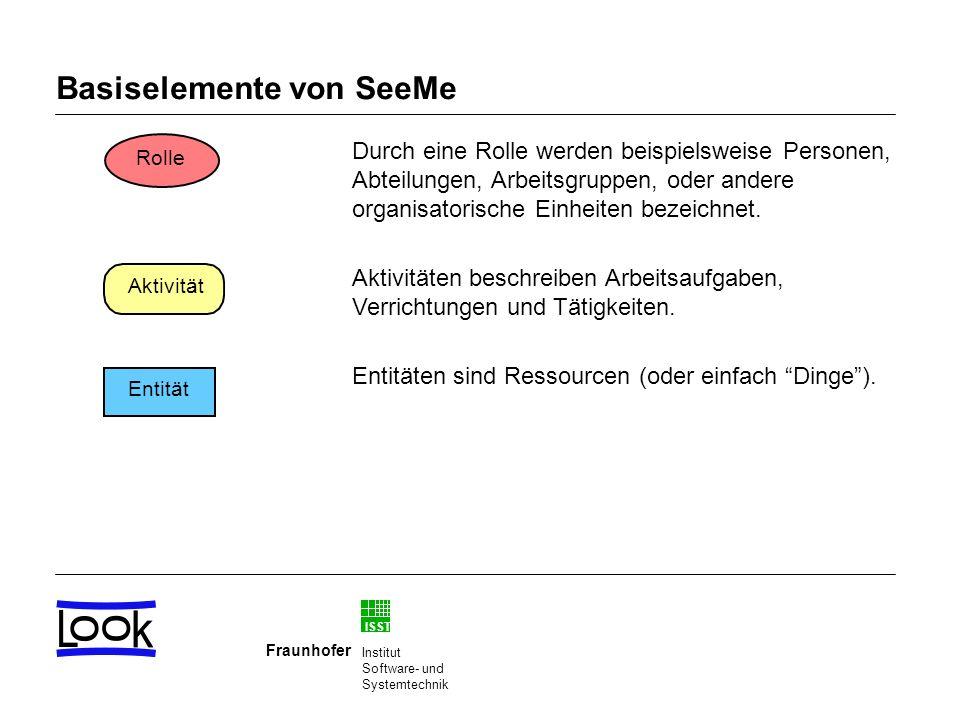 ISST Fraunhofer Institut Software- und Systemtechnik Basiselemente von SeeMe Durch eine Rolle werden beispielsweise Personen, Abteilungen, Arbeitsgrup