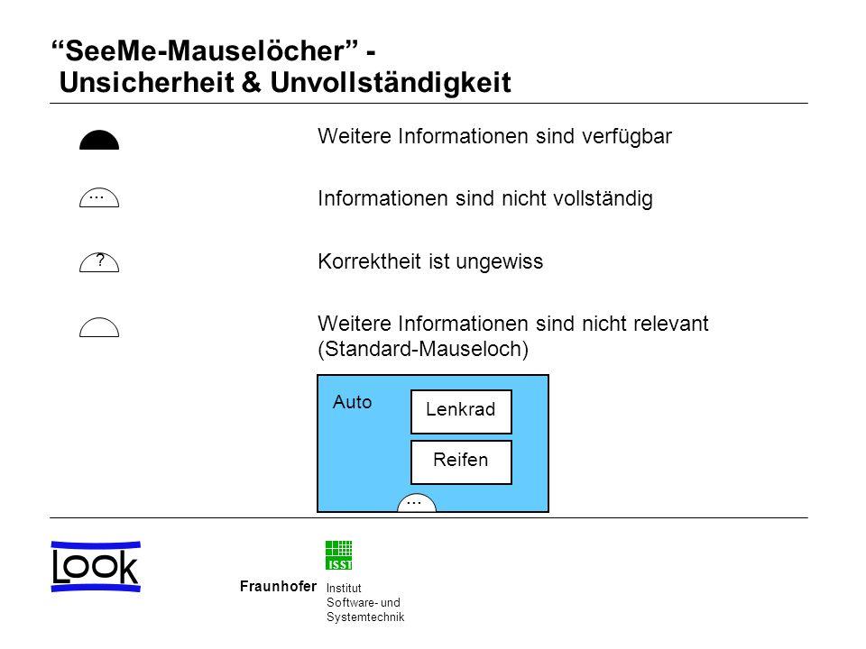 ISST Fraunhofer Institut Software- und Systemtechnik SeeMe-Mauselöcher - Unsicherheit & Unvollständigkeit Weitere Informationen sind verfügbar Informa