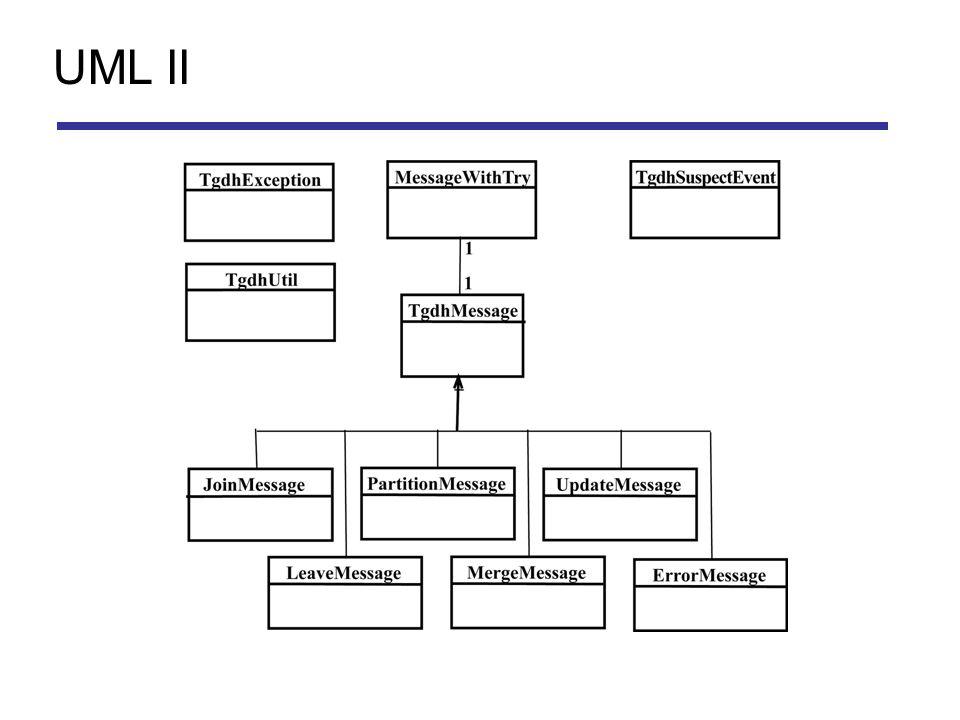 UML II