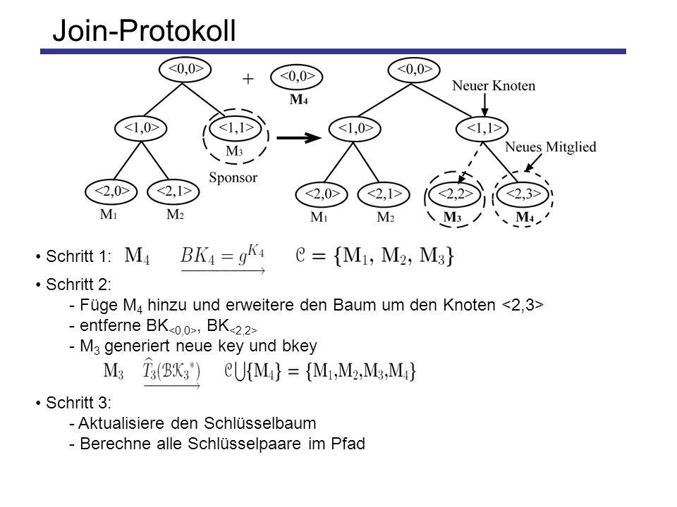 Join-Protokoll Schritt 1: Schritt 2: - Füge M 4 hinzu und erweitere den Baum um den Knoten - entferne BK, BK - M 3 generiert neue key und bkey Schritt 3: - Aktualisiere den Schlüsselbaum - Berechne alle Schlüsselpaare im Pfad