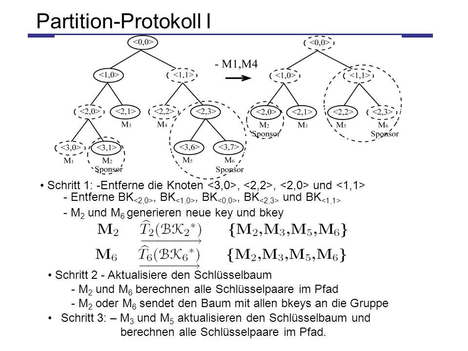 Partition-Protokoll II Schritt 1 - Entferne alle Knoten außer, und Schritt 2: - Aktualisiere den Schlüsselbaum - Berechne alle Schlüsselpaare im Pfad - Entferne BK, BK und BK - M 1 und M 4 generieren neue key und bkey