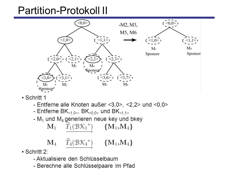 Merge-Protokoll Schritt 1: - M 5 und M 7 generieren neue key und bkey Schritt 2: - Füge die beiden Schlüsselbäume zusammen - M 2 : Schritt 3: - Aktualisiere den Schlüsselbaum - Berechne alle Schlüsselpaare im Pfad