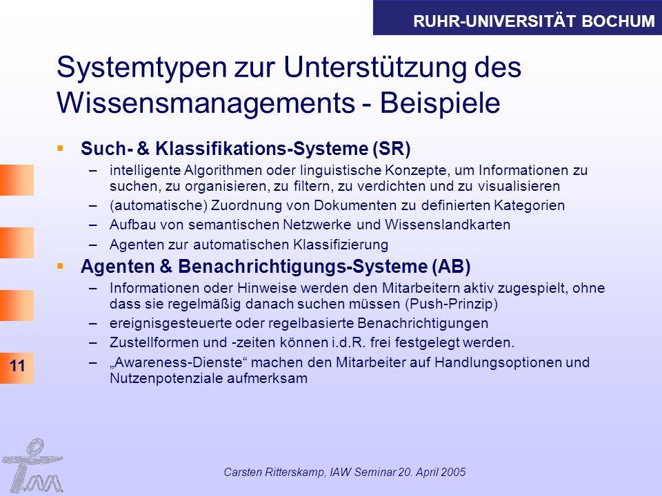 RUHR-UNIVERSITÄT BOCHUM 11 Carsten Ritterskamp, IAW Seminar 20. April 2005 Systemtypen zur Unterstützung des Wissensmanagements - Beispiele Such- & Kl