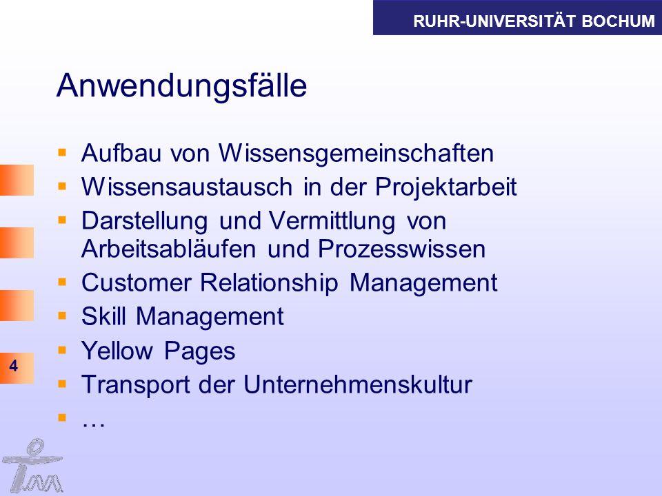 RUHR-UNIVERSITÄT BOCHUM 4 Anwendungsfälle Aufbau von Wissensgemeinschaften Wissensaustausch in der Projektarbeit Darstellung und Vermittlung von Arbei