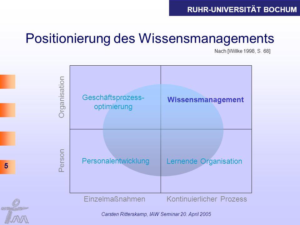 RUHR-UNIVERSITÄT BOCHUM 5 Carsten Ritterskamp, IAW Seminar 20. April 2005 Positionierung des Wissensmanagements Person Organisation EinzelmaßnahmenKon