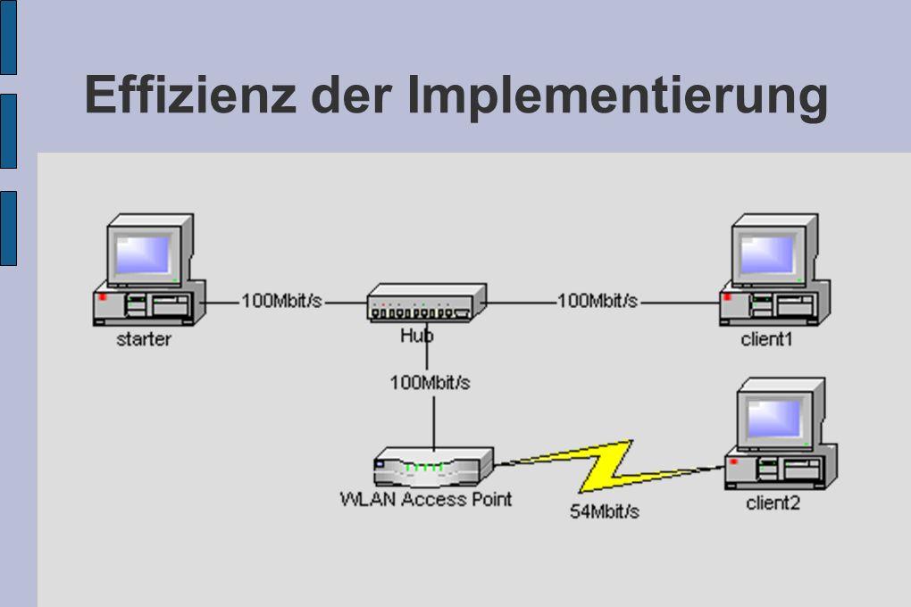 Effizienz der Implementierung