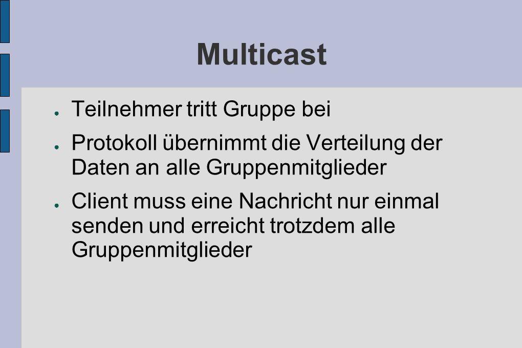 Multicast Teilnehmer tritt Gruppe bei Protokoll übernimmt die Verteilung der Daten an alle Gruppenmitglieder Client muss eine Nachricht nur einmal senden und erreicht trotzdem alle Gruppenmitglieder