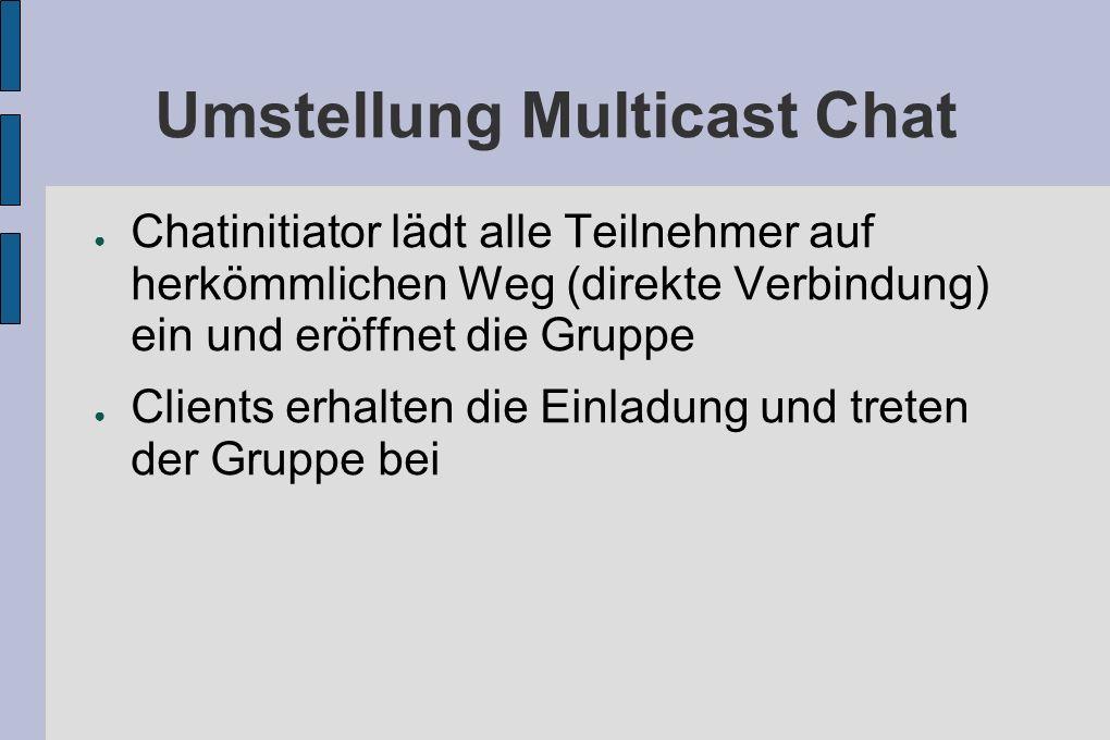 Umstellung Multicast Chat Chatinitiator lädt alle Teilnehmer auf herkömmlichen Weg (direkte Verbindung) ein und eröffnet die Gruppe Clients erhalten die Einladung und treten der Gruppe bei