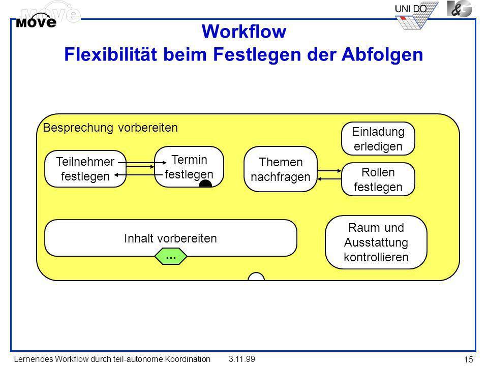 Lernendes Workflow durch teil-autonome Koordination3.11.99 15 Workflow Flexibilität beim Festlegen der Abfolgen Besprechung vorbereiten Teilnehmer fes