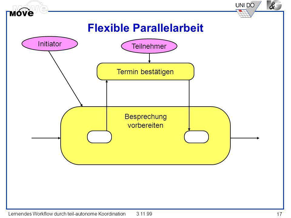 Lernendes Workflow durch teil-autonome Koordination3.11.99 17 Flexible Parallelarbeit Besprechung vorbereiten Initiator Teilnehmer Termin bestätigen
