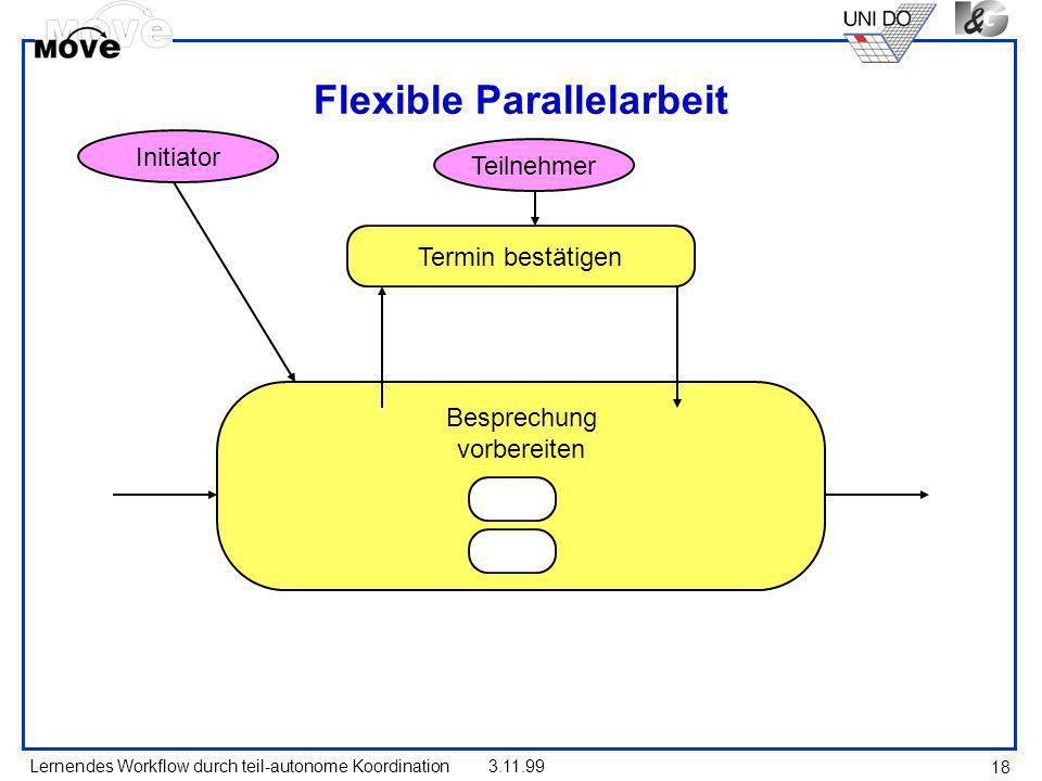 Lernendes Workflow durch teil-autonome Koordination3.11.99 18 Flexible Parallelarbeit Initiator Teilnehmer Termin bestätigen Besprechung vorbereiten