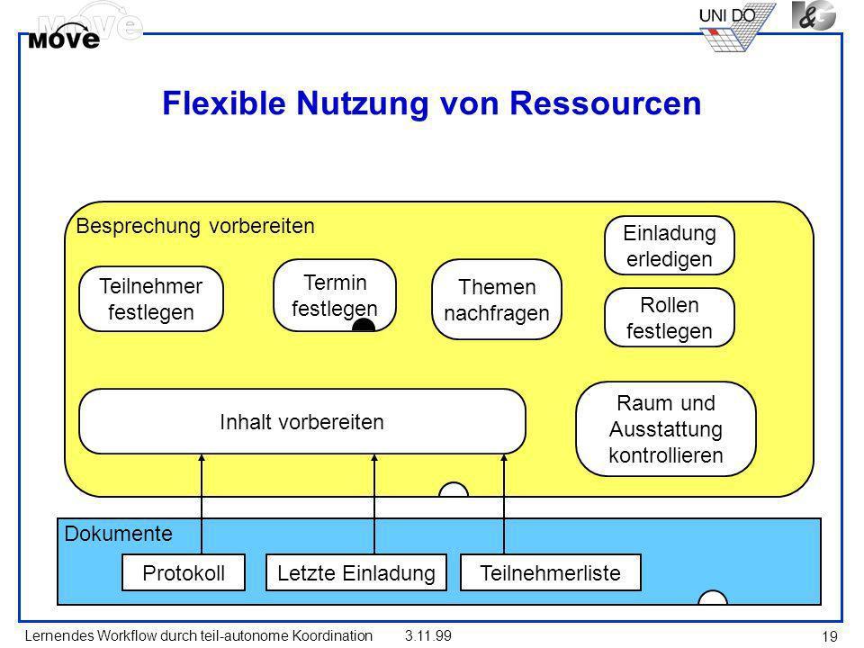 Lernendes Workflow durch teil-autonome Koordination3.11.99 19 Besprechung vorbereiten Flexible Nutzung von Ressourcen Dokumente ProtokollLetzte Einlad