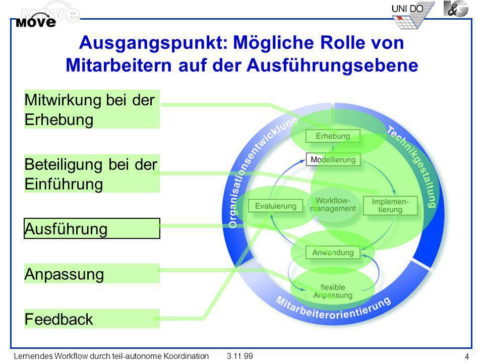 Lernendes Workflow durch teil-autonome Koordination3.11.99 4 Ausgangspunkt: Mögliche Rolle von Mitarbeitern auf der Ausführungsebene Mitwirkung bei de