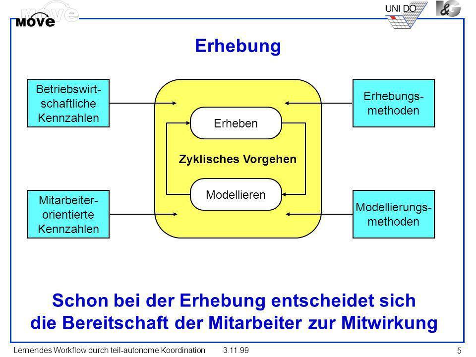 Lernendes Workflow durch teil-autonome Koordination3.11.99 5 Erhebung Schon bei der Erhebung entscheidet sich die Bereitschaft der Mitarbeiter zur Mit