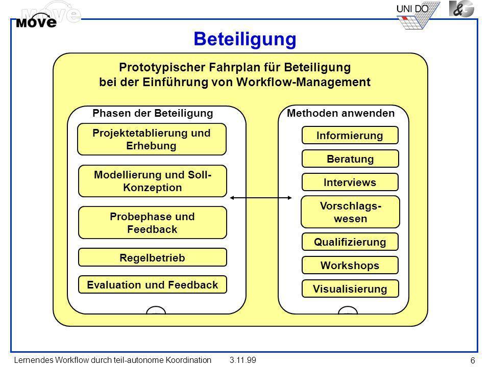 Lernendes Workflow durch teil-autonome Koordination3.11.99 6 Beteiligung Prototypischer Fahrplan für Beteiligung bei der Einführung von Workflow-Manag