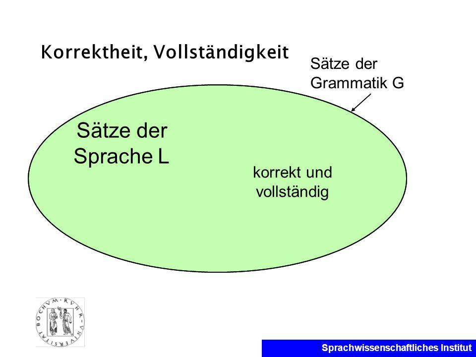 Sprachwissenschaftliches Institut Korrektheit, Vollständigkeit Sätze der Sprache L korrekt und vollständig Sätze der Grammatik G