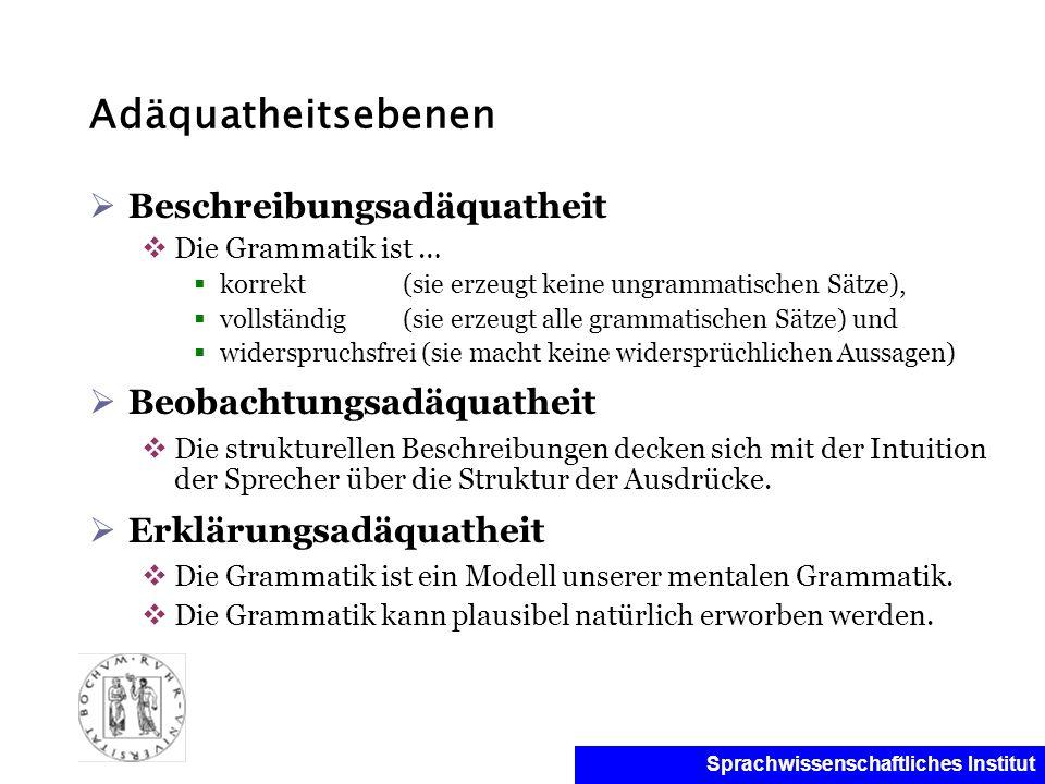 Sprachwissenschaftliches Institut Adäquatheitsebenen Beschreibungsadäquatheit Die Grammatik ist … korrekt (sie erzeugt keine ungrammatischen Sätze), v