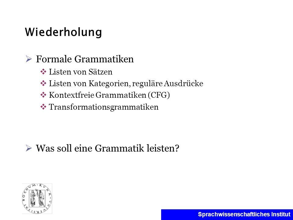 Sprachwissenschaftliches Institut Wiederholung Formale Grammatiken Listen von Sätzen Listen von Kategorien, reguläre Ausdrücke Kontextfreie Grammatike