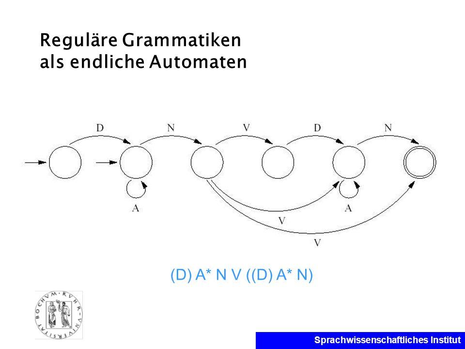 Sprachwissenschaftliches Institut Reguläre Grammatiken als endliche Automaten (D) A* N V ((D) A* N)