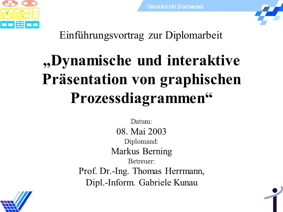 Dynamische und interaktive Präsentation von graphischen Prozessdiagrammen Datum: 08. Mai 2003 Diplomand: Markus Berning Betreuer: Prof. Dr.-Ing. Thoma