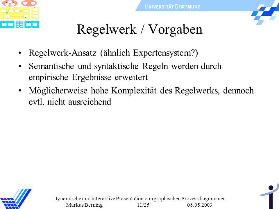 Dynamische und interaktive Präsentation von graphischen Prozessdiagrammen Markus Berning 11/25 08.05.2003 Regelwerk / Vorgaben Regelwerk-Ansatz (ähnli