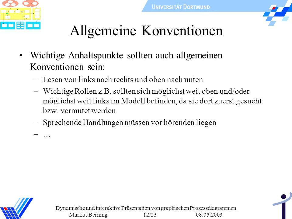 Dynamische und interaktive Präsentation von graphischen Prozessdiagrammen Markus Berning 12/25 08.05.2003 Allgemeine Konventionen Wichtige Anhaltspunk