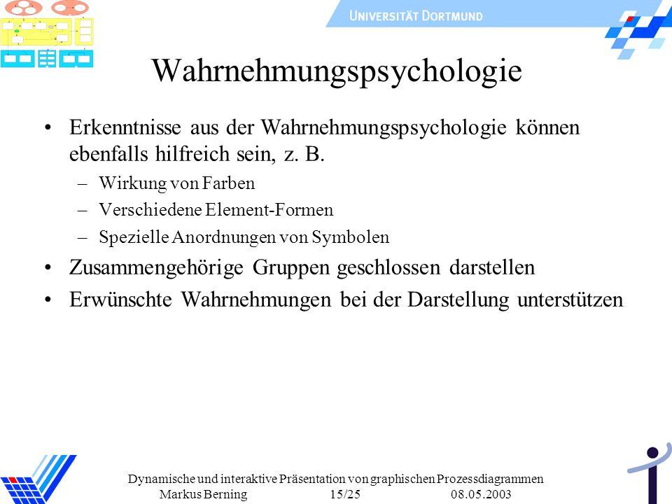 Dynamische und interaktive Präsentation von graphischen Prozessdiagrammen Markus Berning 15/25 08.05.2003 Wahrnehmungspsychologie Erkenntnisse aus der