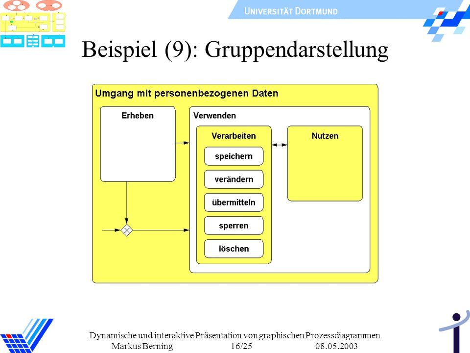 Dynamische und interaktive Präsentation von graphischen Prozessdiagrammen Markus Berning 16/25 08.05.2003 Beispiel (9): Gruppendarstellung
