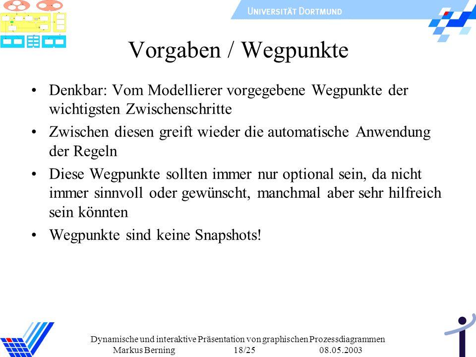 Dynamische und interaktive Präsentation von graphischen Prozessdiagrammen Markus Berning 18/25 08.05.2003 Vorgaben / Wegpunkte Denkbar: Vom Modelliere
