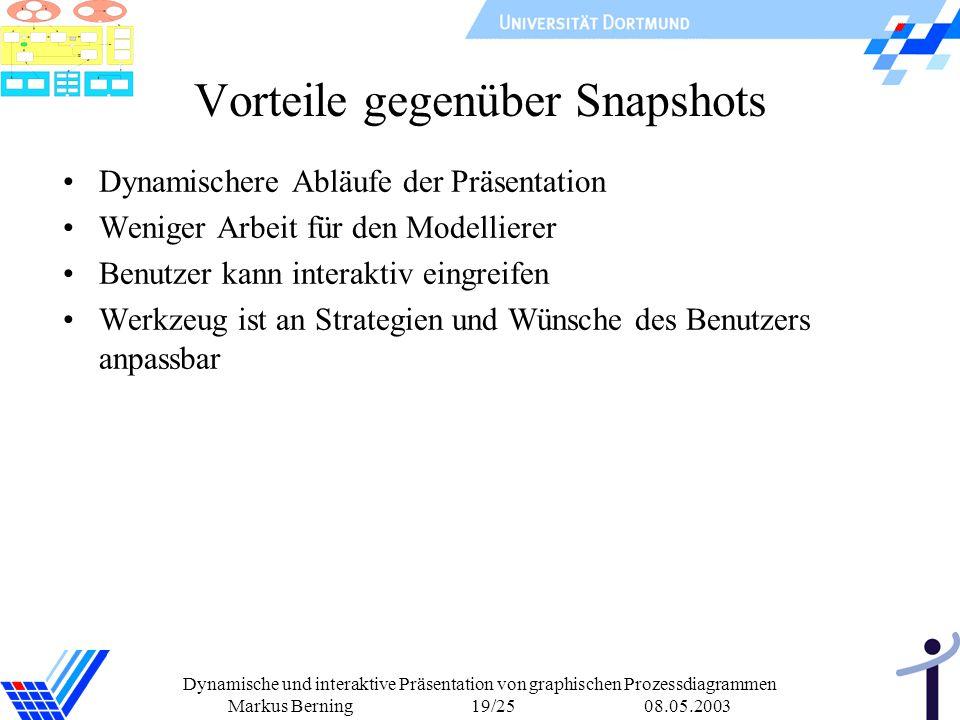 Dynamische und interaktive Präsentation von graphischen Prozessdiagrammen Markus Berning 19/25 08.05.2003 Vorteile gegenüber Snapshots Dynamischere Ab