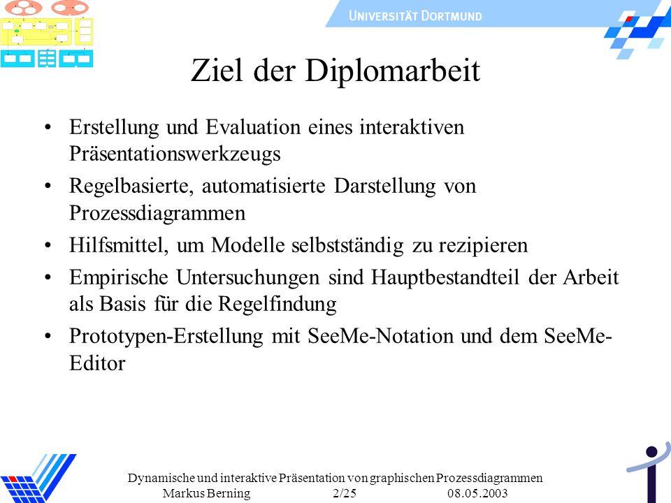 Dynamische und interaktive Präsentation von graphischen Prozessdiagrammen Markus Berning 2/25 08.05.2003 Ziel der Diplomarbeit Erstellung und Evaluati