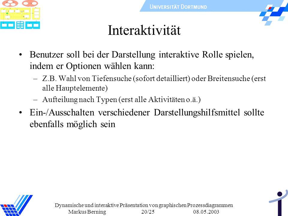 Dynamische und interaktive Präsentation von graphischen Prozessdiagrammen Markus Berning 20/25 08.05.2003 Interaktivität Benutzer soll bei der Darstel
