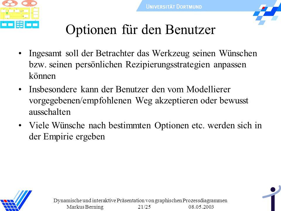 Dynamische und interaktive Präsentation von graphischen Prozessdiagrammen Markus Berning 21/25 08.05.2003 Optionen für den Benutzer Ingesamt soll der
