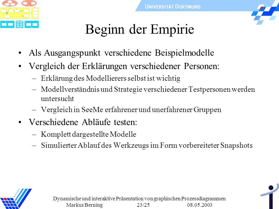 Dynamische und interaktive Präsentation von graphischen Prozessdiagrammen Markus Berning 23/25 08.05.2003 Beginn der Empirie Als Ausgangspunkt verschi