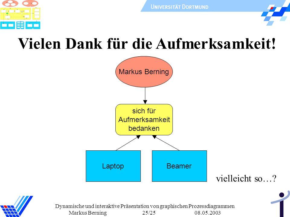 Dynamische und interaktive Präsentation von graphischen Prozessdiagrammen Markus Berning 25/25 08.05.2003 Markus Berning sich für Aufmerksamkeit bedan