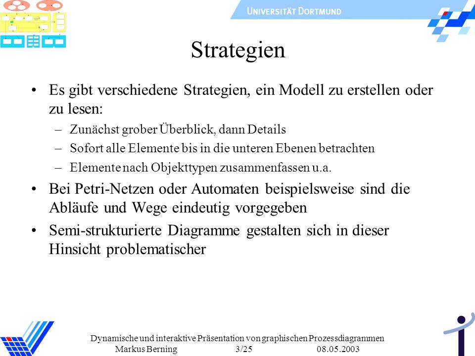Dynamische und interaktive Präsentation von graphischen Prozessdiagrammen Markus Berning 3/25 08.05.2003 Strategien Es gibt verschiedene Strategien, e