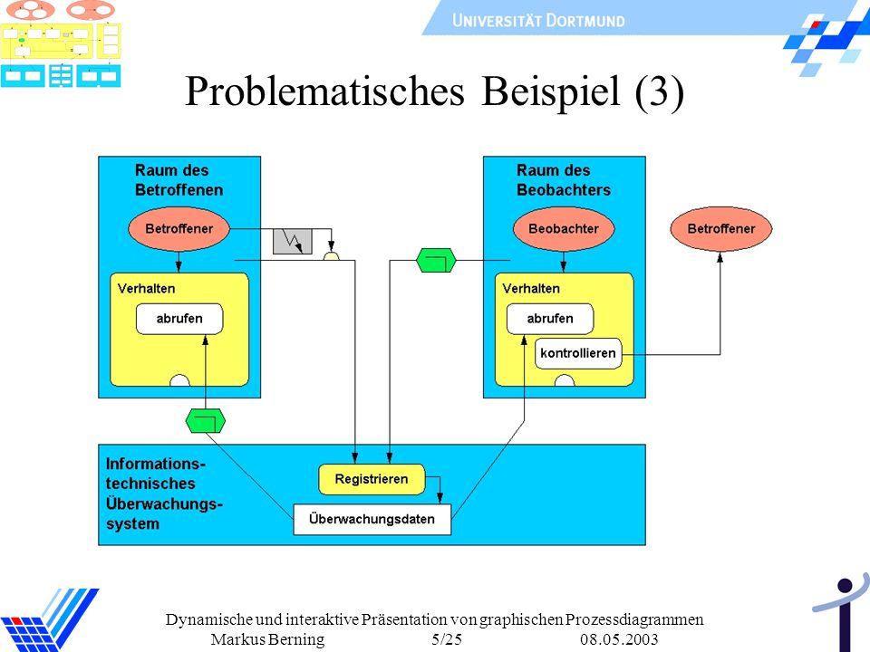 Dynamische und interaktive Präsentation von graphischen Prozessdiagrammen Markus Berning 5/25 08.05.2003 Problematisches Beispiel (3)