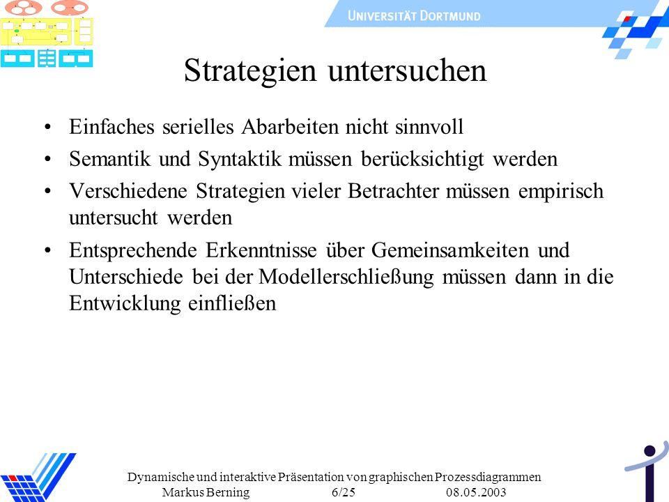 Dynamische und interaktive Präsentation von graphischen Prozessdiagrammen Markus Berning 6/25 08.05.2003 Strategien untersuchen Einfaches serielles Ab