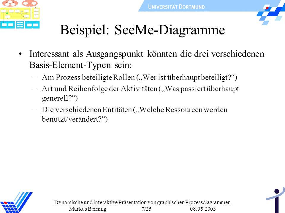 Dynamische und interaktive Präsentation von graphischen Prozessdiagrammen Markus Berning 7/25 08.05.2003 Beispiel: SeeMe-Diagramme Interessant als Aus